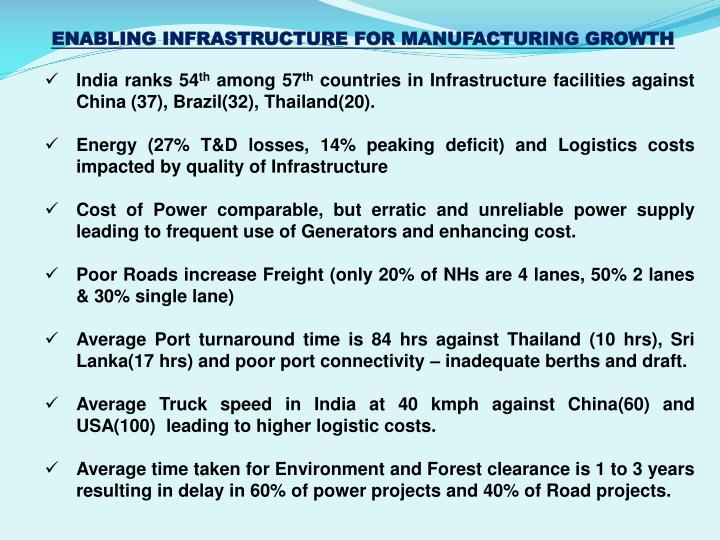 ENABLING INFRASTRUCTURE FOR MANUFACTURING GROWTH