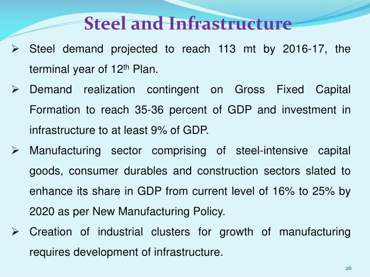 Steel and Infrastructure