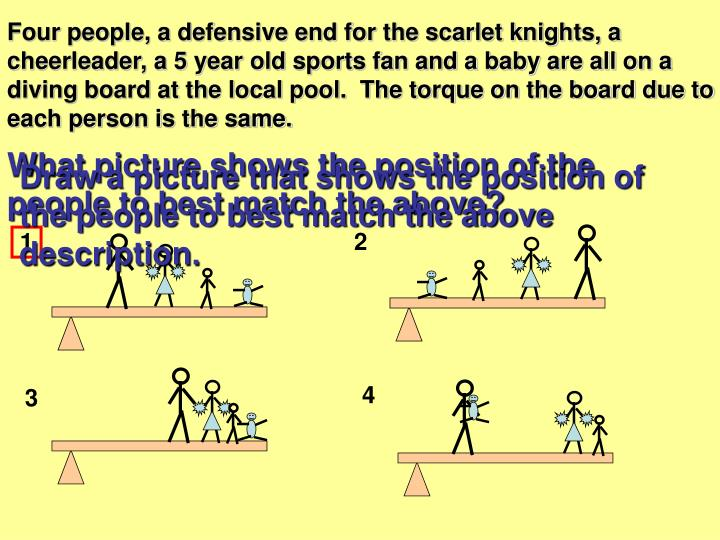 Four people, a defensive end for the scarlet knights, a cheerleader, a 5 year old sports fan and a baby are all on a diving board at the local pool.  The torque on the board due to each person is the same.
