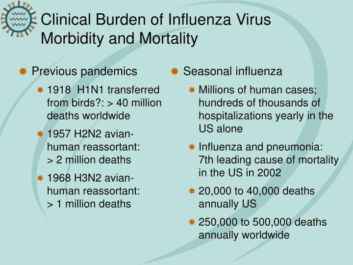 Previous pandemics