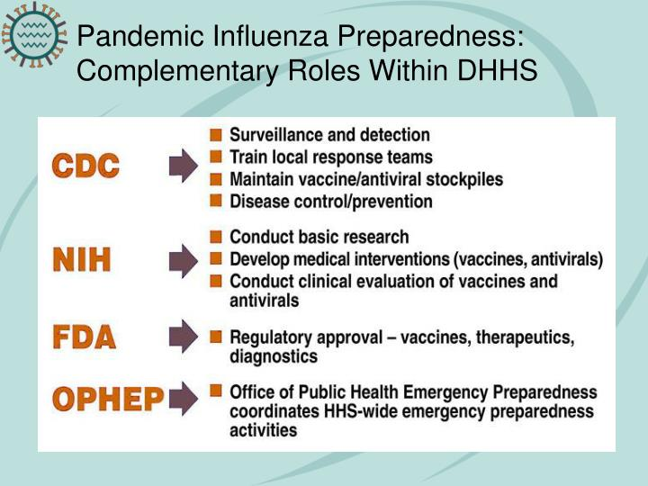 Pandemic Influenza Preparedness: Complementary Roles Within DHHS