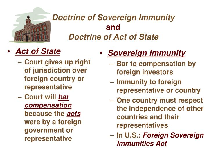 Act of State