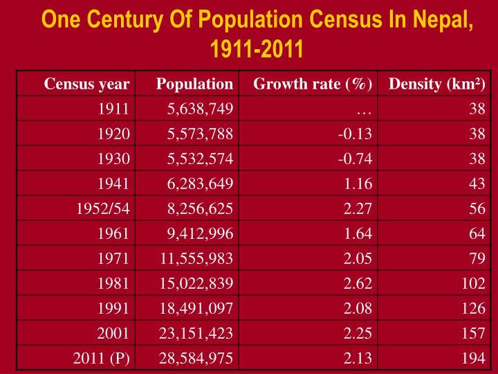 National Population Census/ Folder Nepal Postage Stamps 1991