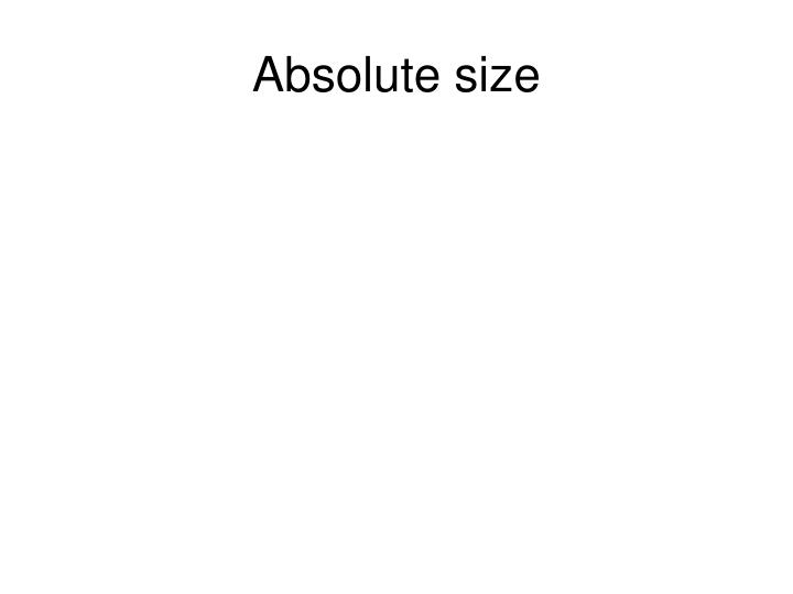 Absolute size