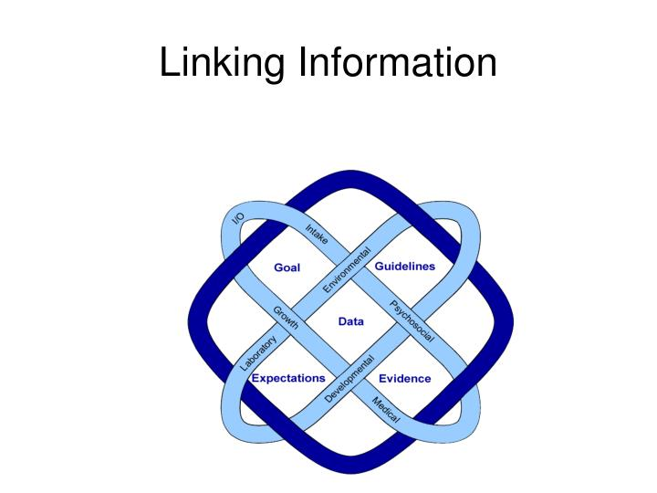 Linking Information