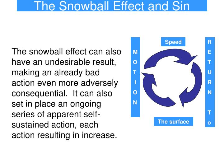 The snowball effect and sin2