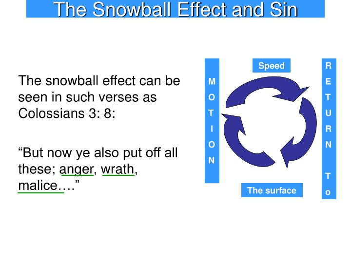 The snowball effect and sin3