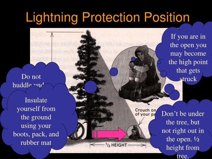Lightning Protection Position