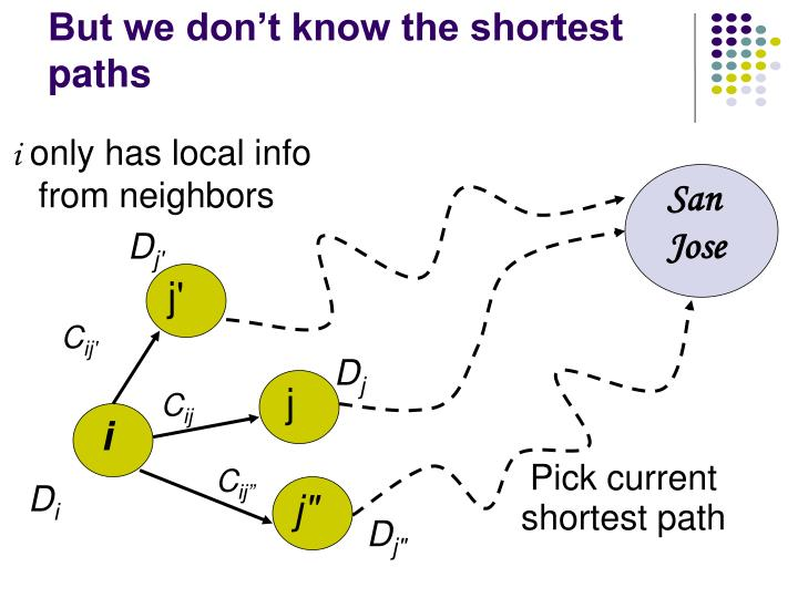 But we don t know the shortest paths