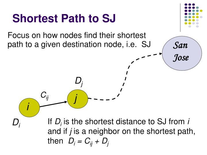 Shortest path to sj