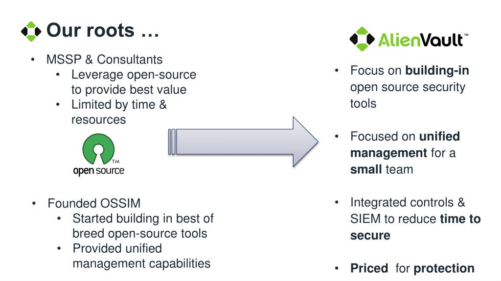 PPT - SIEM: The Tangible and Intangible ROI PowerPoint Presentation