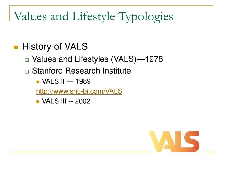 Values and Lifestyle Typologies