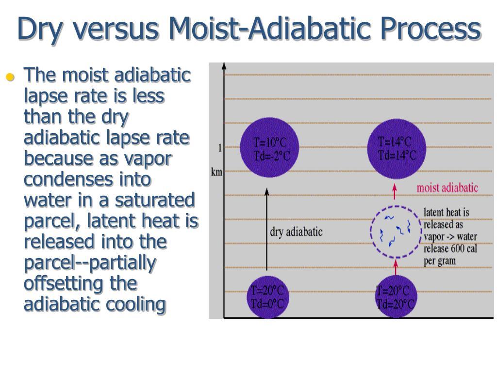 Dry versus Moist-Adiabatic Process