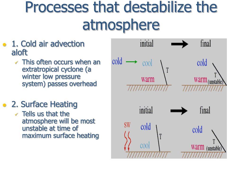 Processes that destabilize the atmosphere