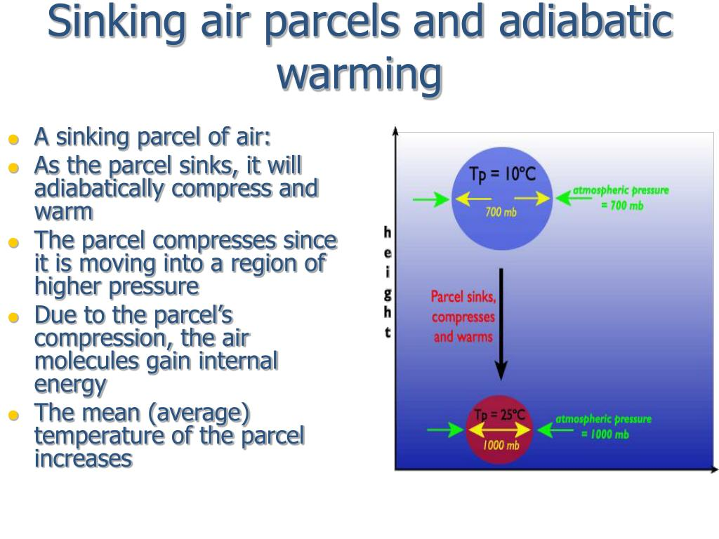 Sinking air parcels and adiabatic warming