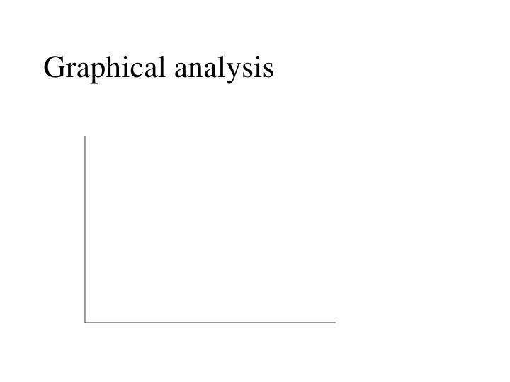 Graphical analysis