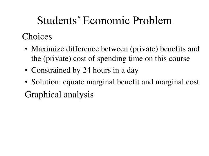 Students' Economic Problem