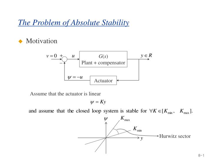 the problem of absolute stability n.