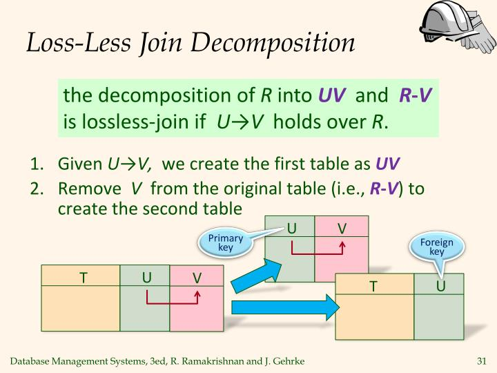 Loss-Less Join Decomposition