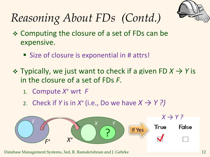 Reasoning About FDs  (Contd.)