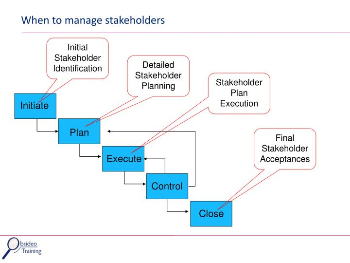 systems to involve stakeholders in the planning change management essay Good stakeholder management is a testimony to your influence in an organization, and a key component to a healthy project environment  a communications planning.
