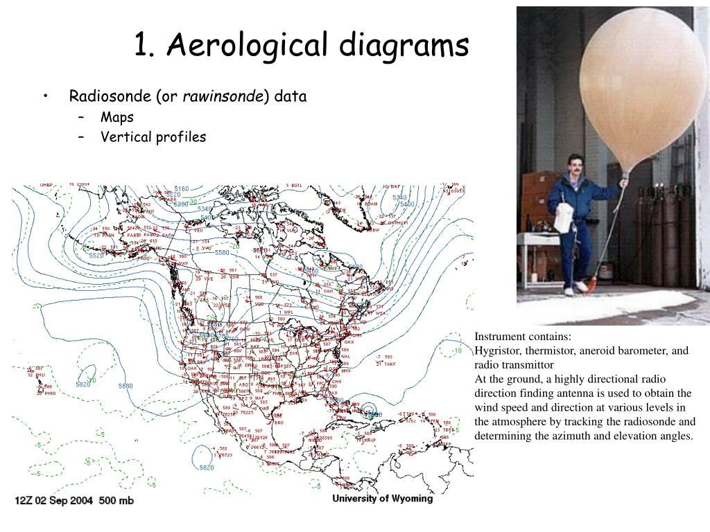 1. Aerological diagrams