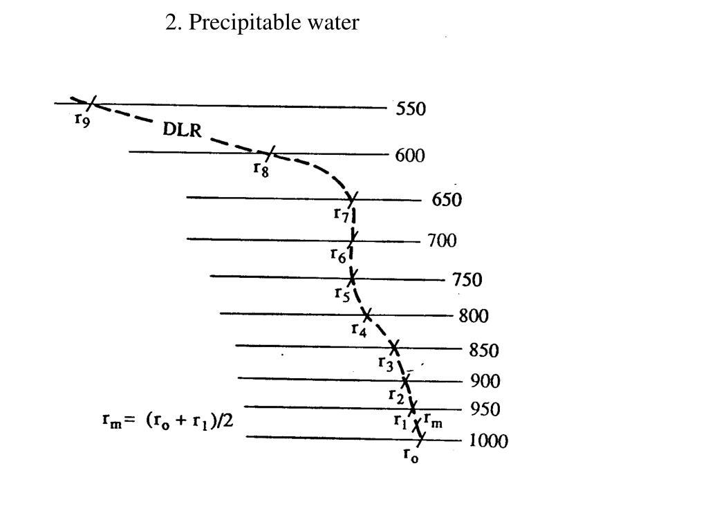 2. Precipitable water