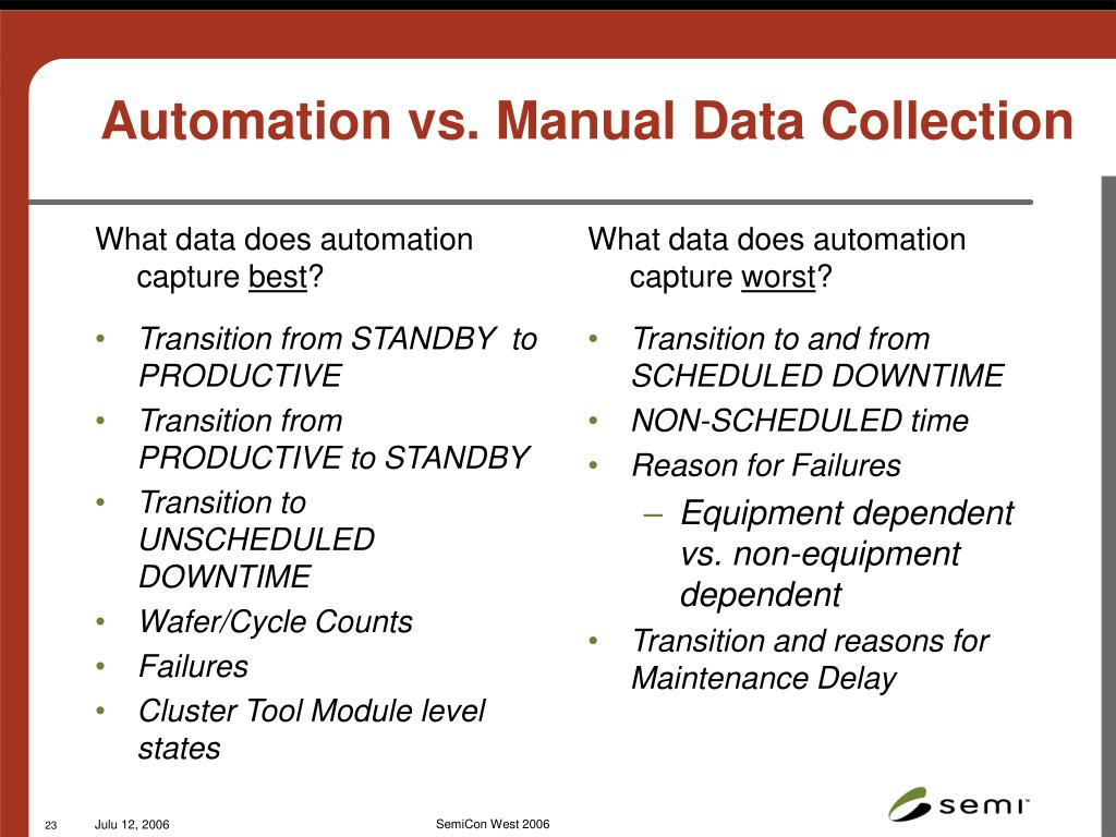 What data does automation capture