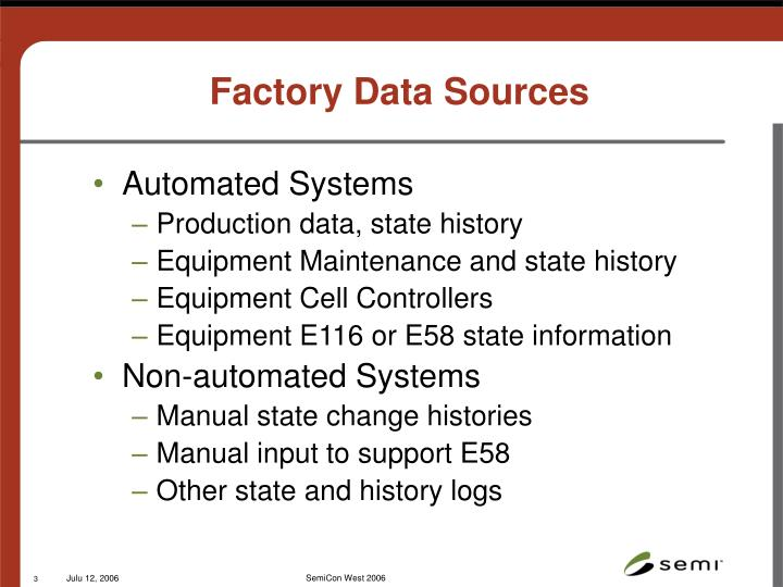 Factory data sources