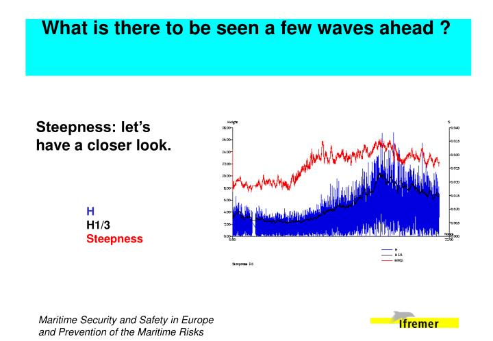 What is there to be seen a few waves ahead ?