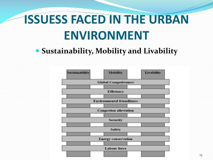 ISSUESS FACED IN THE URBAN ENVIRONMENT