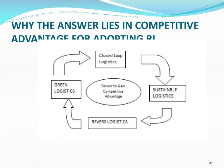 WHY THE ANSWER LIES IN COMPETITIVE ADVANTAGE FOR ADOPTING RL
