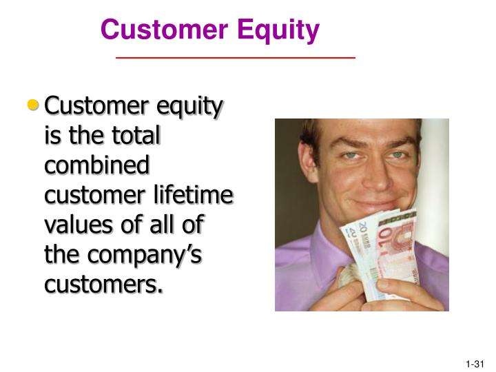 Summary Driving Customer Equity How Customer Lifetime Value Is