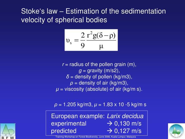 Stoke's law – Estimation of the sedimentation velocity of spherical bodies