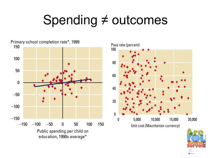 Spending outcomes