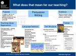 what does that mean for our teaching