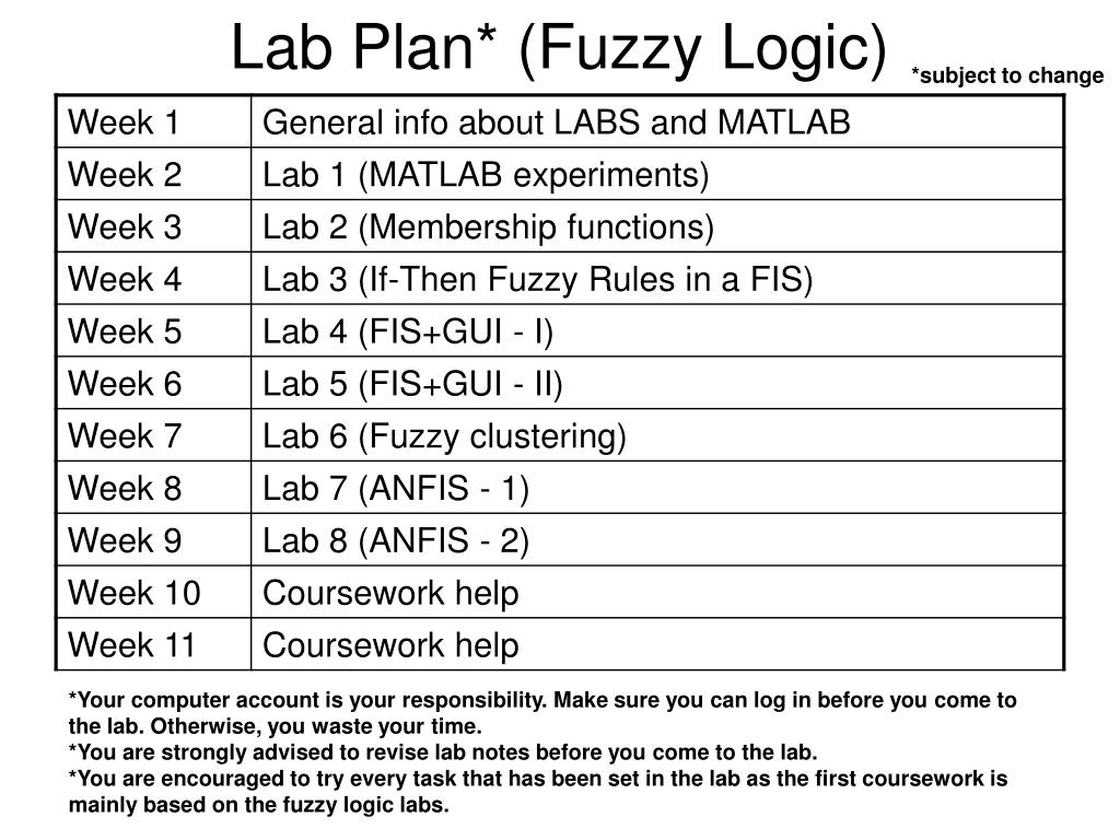 PPT - IMAT3406 Fuzzy Logic and Knowledge-Based Systems