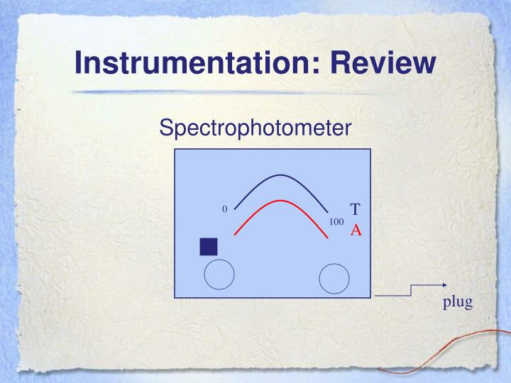 Instrumentation: Review