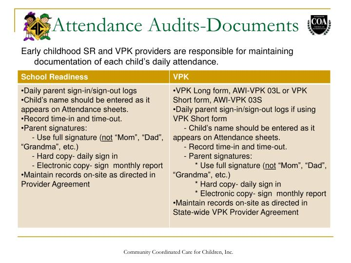 Attendance Audits-Documents