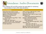 attendance audits documents