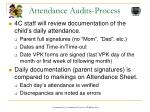 attendance audits process