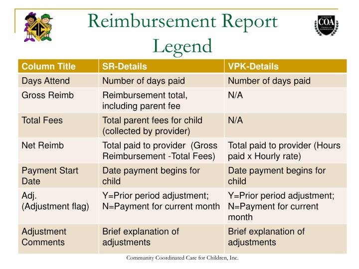 Reimbursement Report