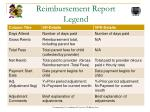 reimbursement report legend2