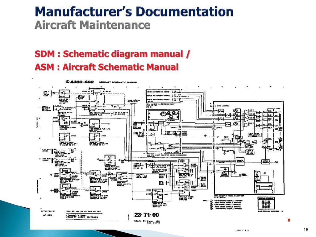 manufacturer's documentationaircraft maintenance sdm : schematic diagram