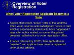 overview of voter registration4