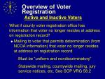 overview of voter registration7