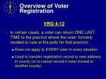 overview of voter registration9