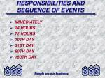 responsibilities and sequence of events