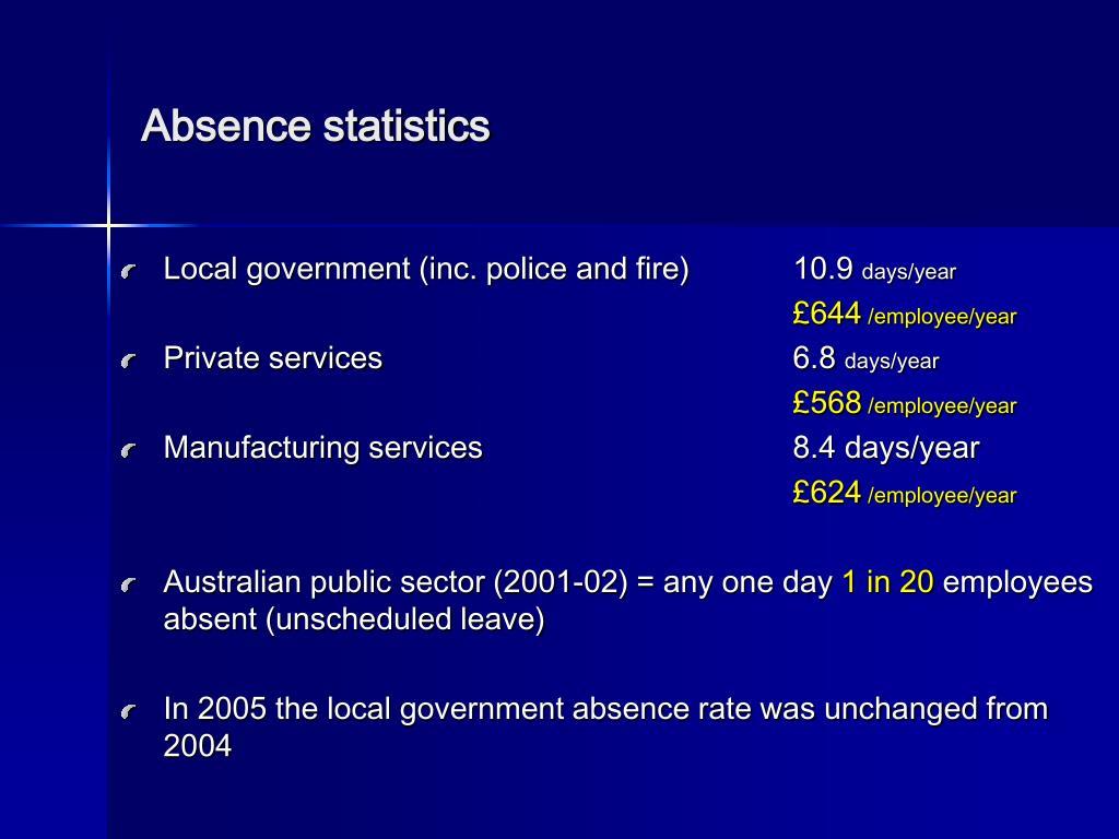 Absence statistics