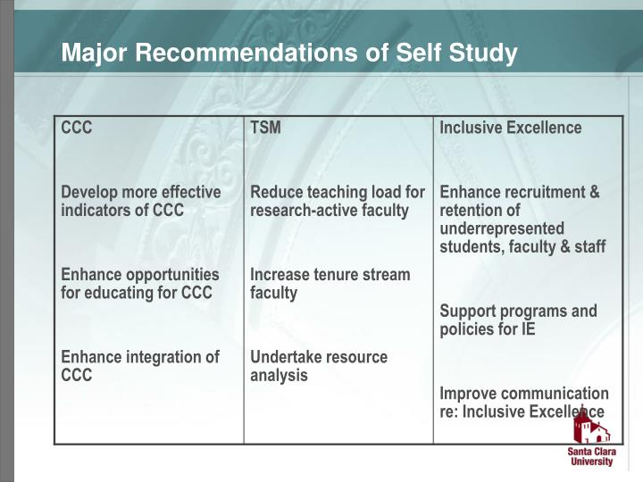 Major Recommendations of Self Study